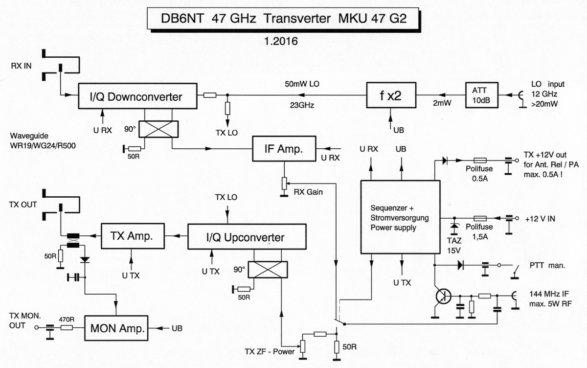 MKU 47 G2, Transverter - Kuhne electronic Shop